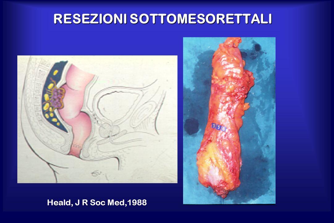 RESEZIONI SOTTOMESORETTALI Heald, J R Soc Med,1988