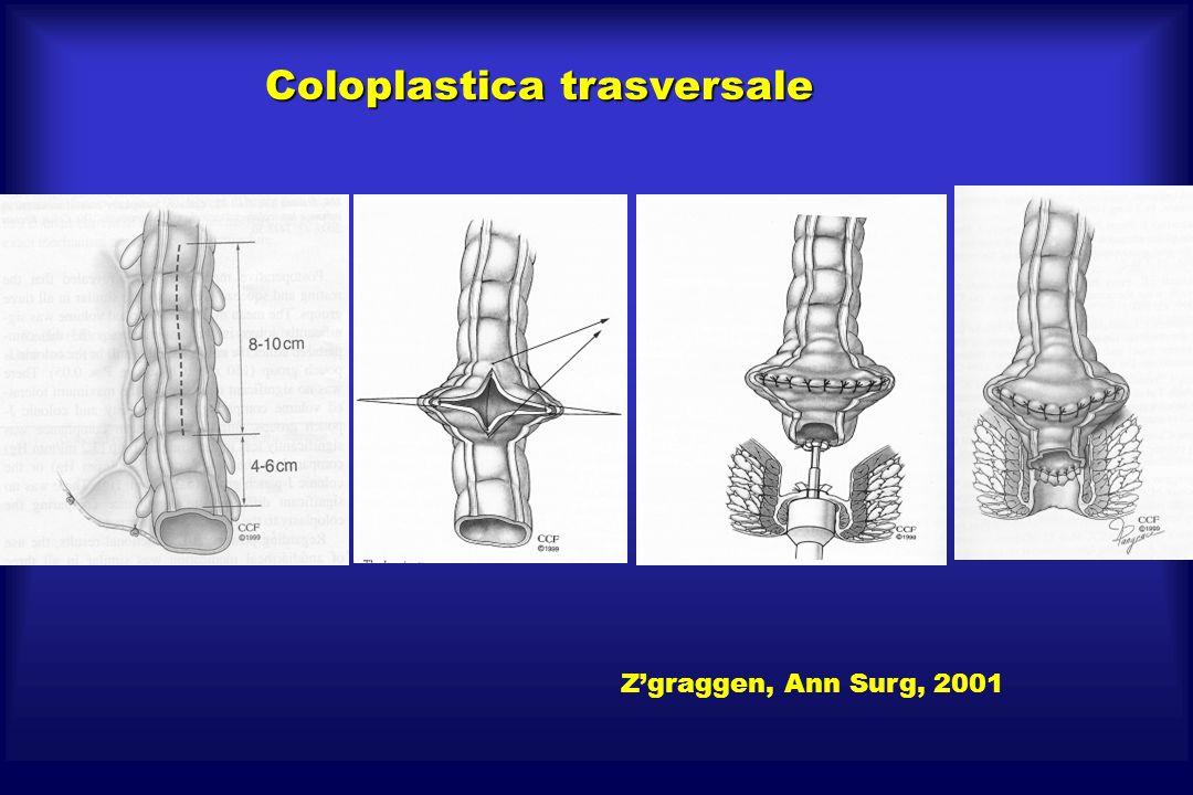 Coloplastica trasversale Zgraggen, Ann Surg, 2001