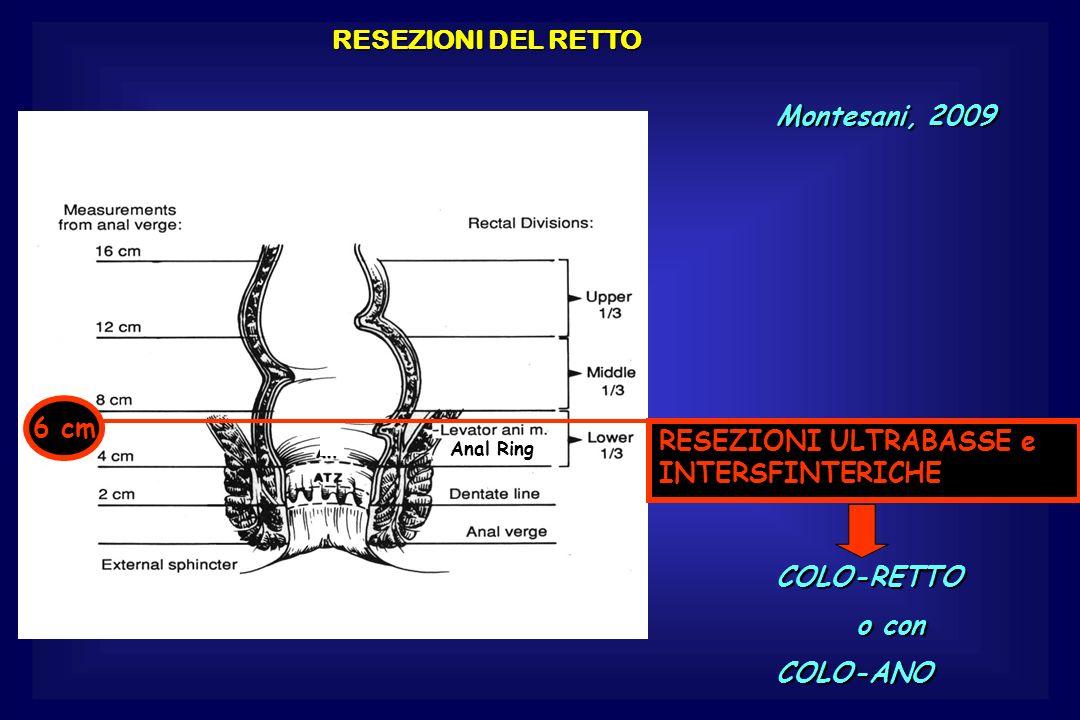 RESEZIONI ULTRABASSE e INTERSFINTERICHE RESEZIONI DEL RETTO Anal Ring Montesani, 2009 6 cm COLO-RETTO o con o conCOLO-ANO