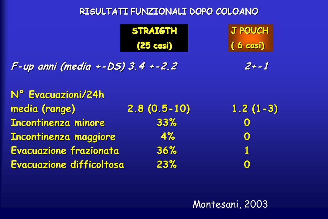 RISULTATI FUNZIONALI DOPO COLOANO F-up anni (media +-DS)3.4 +-2.22+-1 N° Evacuazioni/24h media (range)2.8 (0.5-10) 1.2 (1-3) Incontinenza minore33%0 I