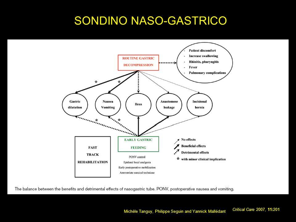 Michèle Tanguy, Philippe Seguin and Yannick Mallédant Critical Care 2007, 11:201 SONDINO NASO-GASTRICO