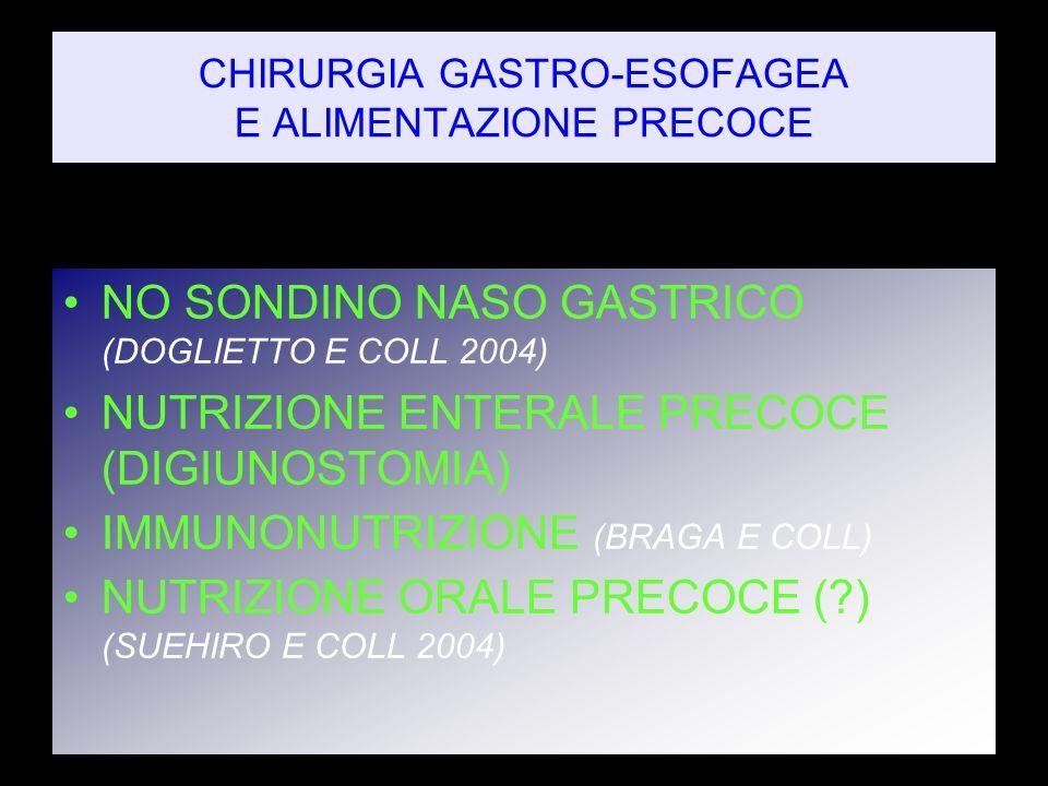CHIRURGIA GASTRO-ESOFAGEA E ALIMENTAZIONE PRECOCE NO SONDINO NASO GASTRICO (DOGLIETTO E COLL 2004) NUTRIZIONE ENTERALE PRECOCE (DIGIUNOSTOMIA) IMMUNON
