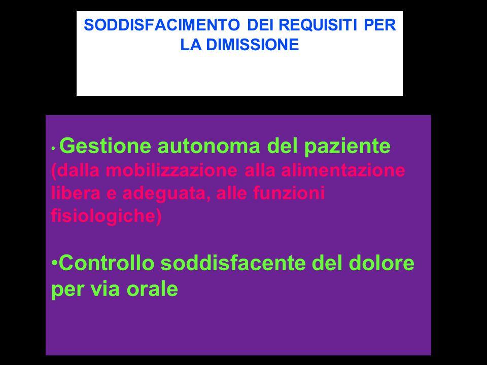 SODDISFACIMENTO DEI REQUISITI PER LA DIMISSIONE Gestione autonoma del paziente (dalla mobilizzazione alla alimentazione libera e adeguata, alle funzio