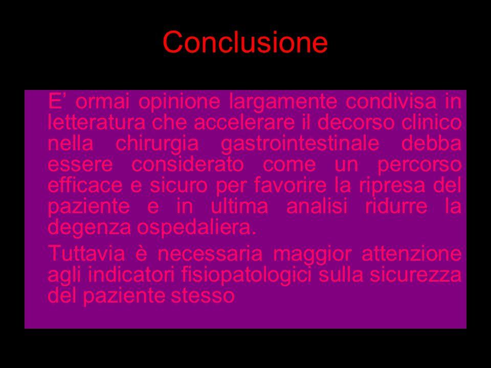 Conclusione E ormai opinione largamente condivisa in letteratura che accelerare il decorso clinico nella chirurgia gastrointestinale debba essere cons