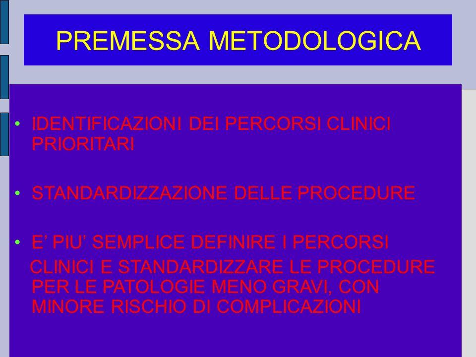 PREMESSA METODOLOGICA IDENTIFICAZIONI DEI PERCORSI CLINICI PRIORITARI STANDARDIZZAZIONE DELLE PROCEDURE E PIU SEMPLICE DEFINIRE I PERCORSI CLINICI E S