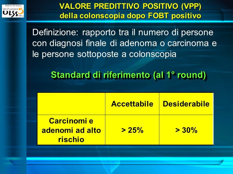 Definizione: rapporto tra il numero di persone con diagnosi finale di adenoma o carcinoma e le persone sottoposte a colonscopia AccettabileDesiderabil