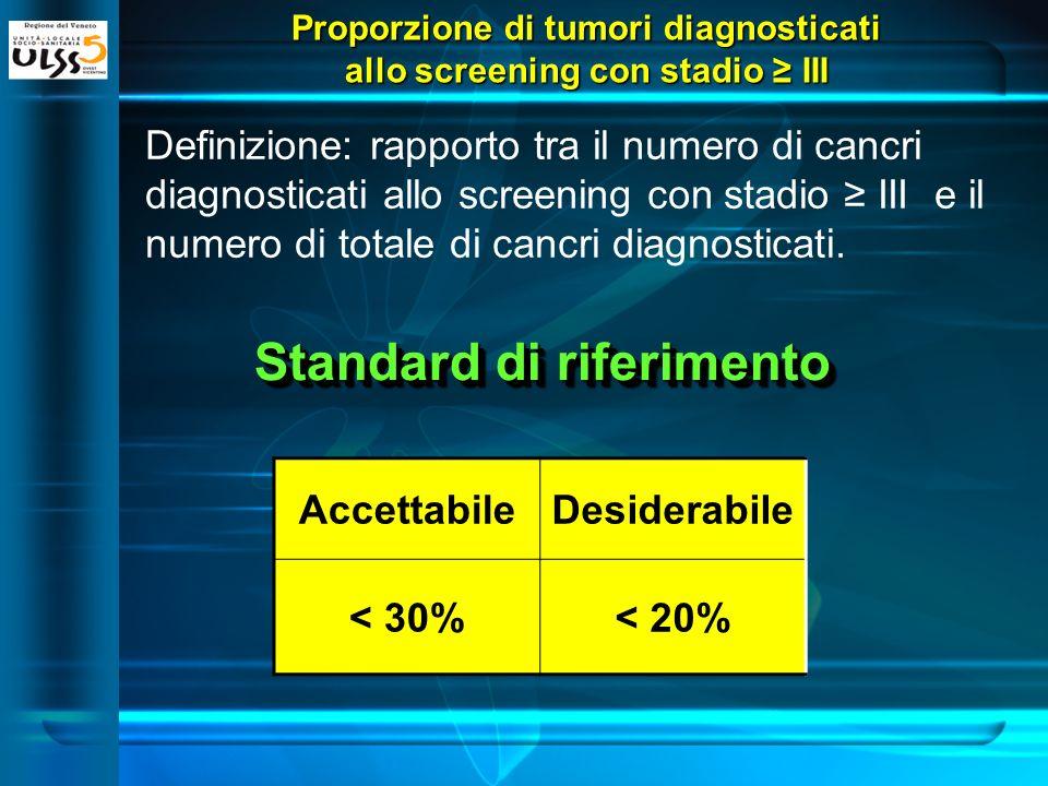 Definizione: rapporto tra il numero di cancri diagnosticati allo screening con stadio III e il numero di totale di cancri diagnosticati. AccettabileDe