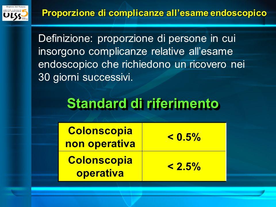 Definizione: proporzione di persone in cui insorgono complicanze relative allesame endoscopico che richiedono un ricovero nei 30 giorni successivi. Co
