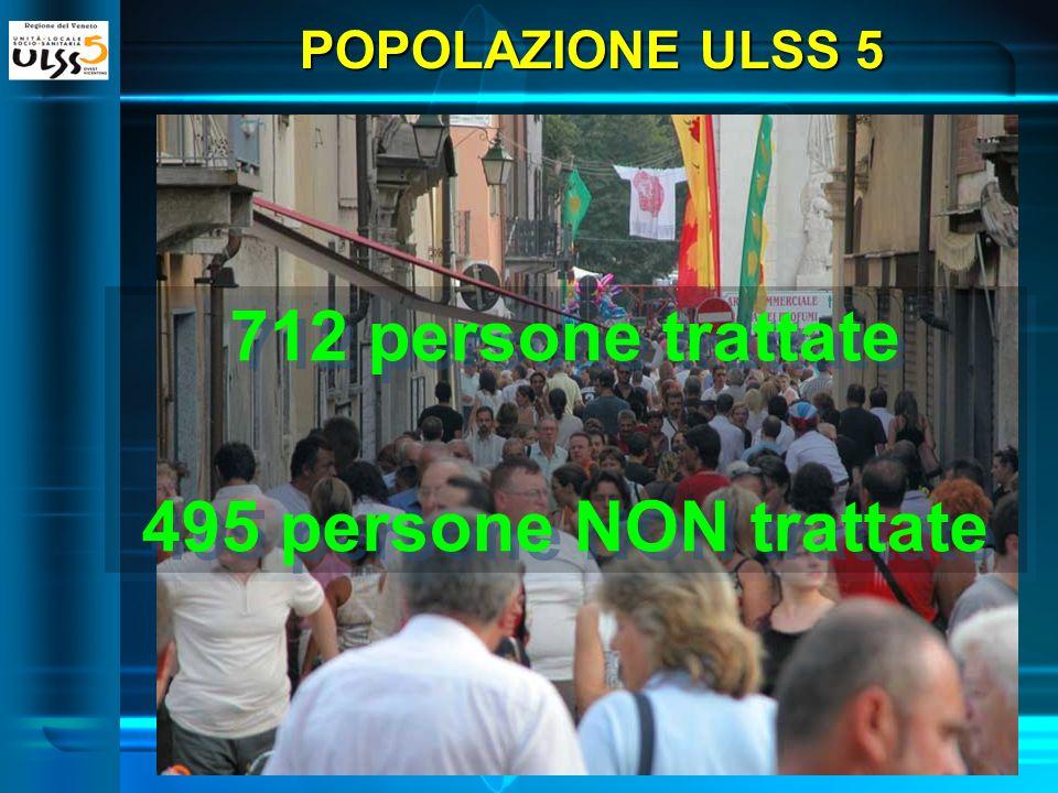 POPOLAZIONE ULSS 5 712 persone trattate 495 persone NON trattate 712 persone trattate 495 persone NON trattate