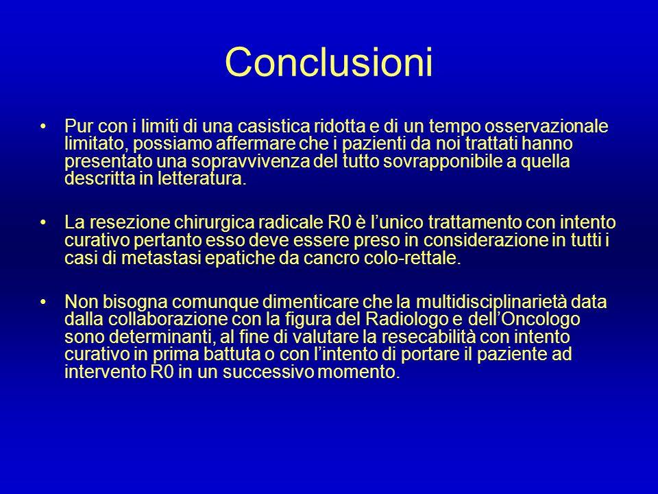 Conclusioni Pur con i limiti di una casistica ridotta e di un tempo osservazionale limitato, possiamo affermare che i pazienti da noi trattati hanno p