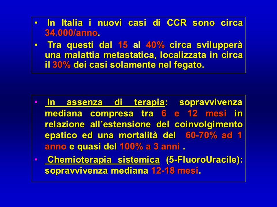 In Italia i nuovi casi di CCR sono circa 34.000/anno. In Italia i nuovi casi di CCR sono circa 34.000/anno. Tra questi dal 15 al 40% circa svilupperà
