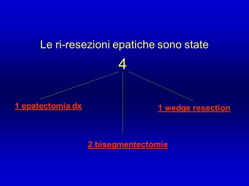 Le ri-resezioni epatiche sono state 4 1 epatectomia dx 2 bisegmentectomie 1 wedge resection
