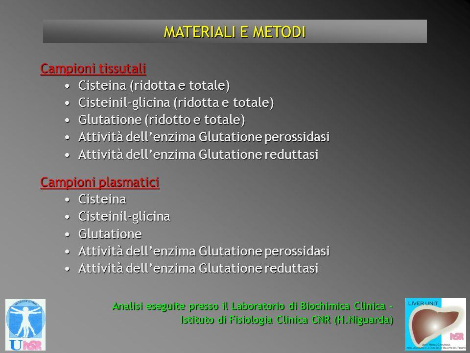 Campioni tissutali Cisteina (ridotta e totale)Cisteina (ridotta e totale) Cisteinil-glicina (ridotta e totale)Cisteinil-glicina (ridotta e totale) Glu