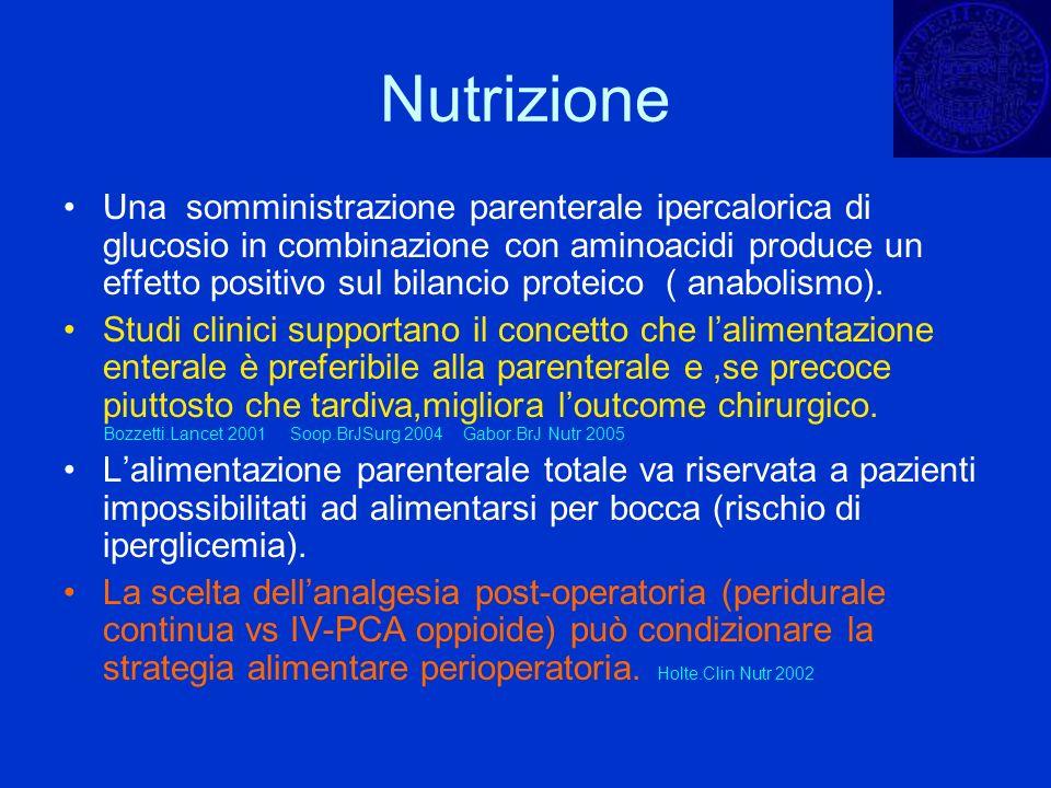 Nutrizione Una somministrazione parenterale ipercalorica di glucosio in combinazione con aminoacidi produce un effetto positivo sul bilancio proteico