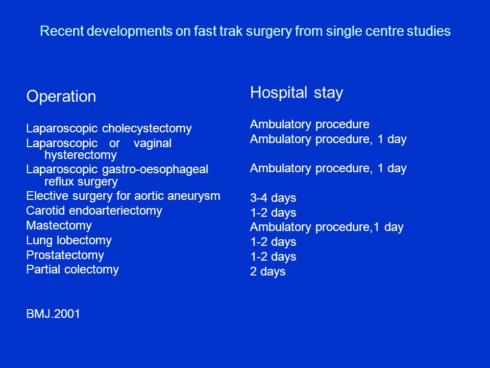 Recent developments on fast trak surgery from single centre studies Operation Laparoscopic cholecystectomy Laparoscopic or vaginal hysterectomy Laparo