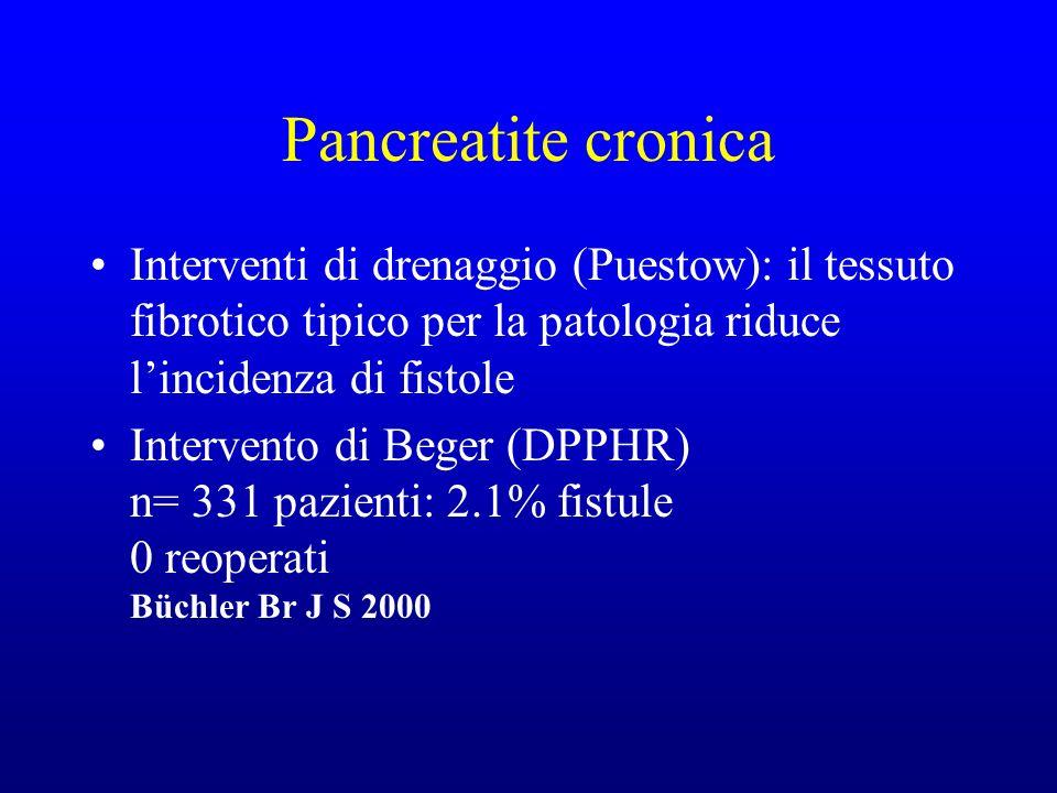 Pancreatite cronica Interventi di drenaggio (Puestow): il tessuto fibrotico tipico per la patologia riduce lincidenza di fistole Intervento di Beger (DPPHR) n= 331 pazienti: 2.1% fistule 0 reoperati Büchler Br J S 2000