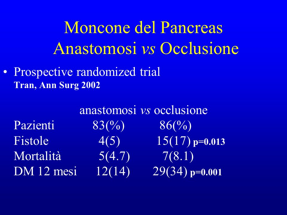 Moncone del Pancreas Anastomosi vs Occlusione Prospective randomized trial Tran, Ann Surg 2002 anastomosi vs occlusione Pazienti 83(%) 86(%) Fistole 4(5) 15(17) p=0.013 Mortalità 5(4.7) 7(8.1) DM 12 mesi 12(14) 29(34) p=0.001