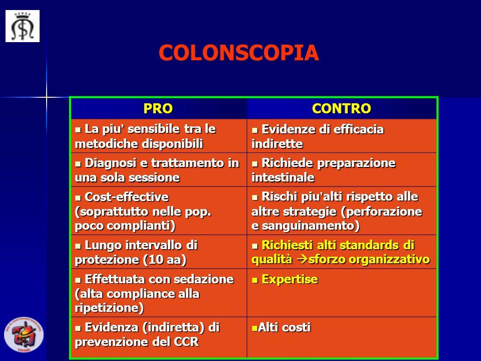 COLONSCOPIA PROCONTRO La piu sensibile tra le metodiche disponibili La piu sensibile tra le metodiche disponibili Evidenze di efficacia indirette Evid