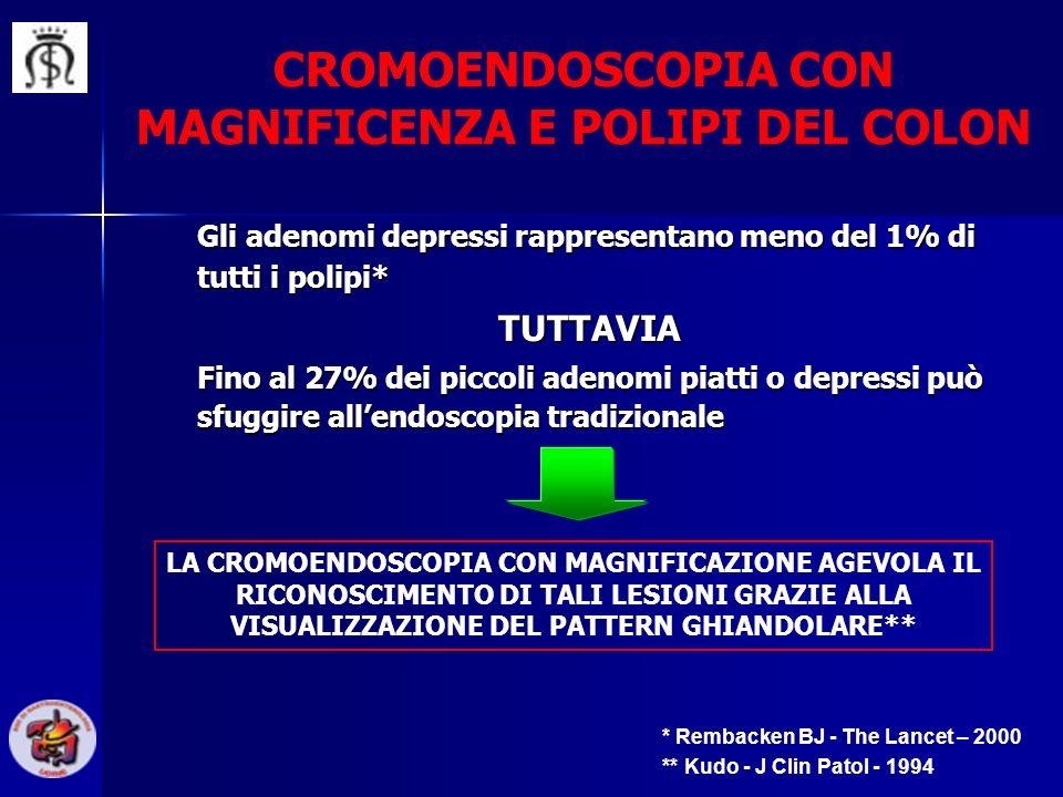 CROMOENDOSCOPIA CON MAGNIFICENZA E POLIPI DEL COLON * Rembacken BJ - The Lancet – 2000 ** Kudo - J Clin Patol - 1994 Gli adenomi depressi rappresentan