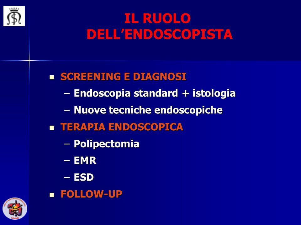 IL RUOLO DELLENDOSCOPISTA SCREENING E DIAGNOSI SCREENING E DIAGNOSI –Endoscopia standard + istologia –Nuove tecniche endoscopiche TERAPIA ENDOSCOPICA
