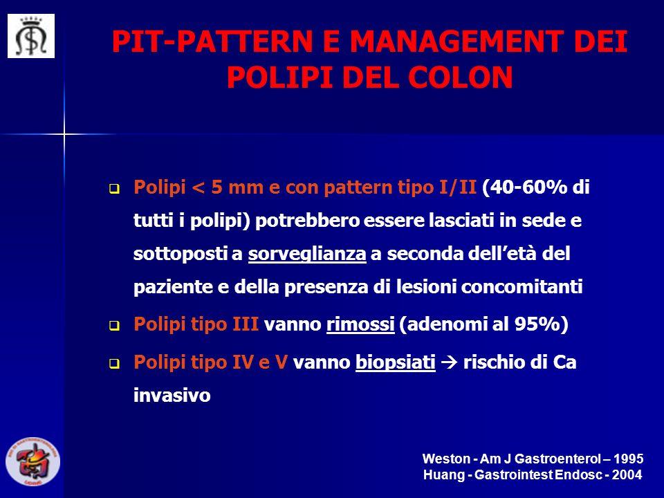 PIT-PATTERN E MANAGEMENT DEI POLIPI DEL COLON Polipi < 5 mm e con pattern tipo I/II (40-60% di tutti i polipi) potrebbero essere lasciati in sede e so