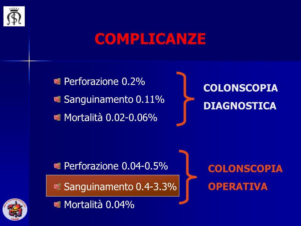 Perforazione 0.2% Sanguinamento 0.11% Mortalità 0.02-0.06% COMPLICANZE Perforazione 0.04-0.5% Mortalità 0.04% COLONSCOPIA DIAGNOSTICA COLONSCOPIA OPER