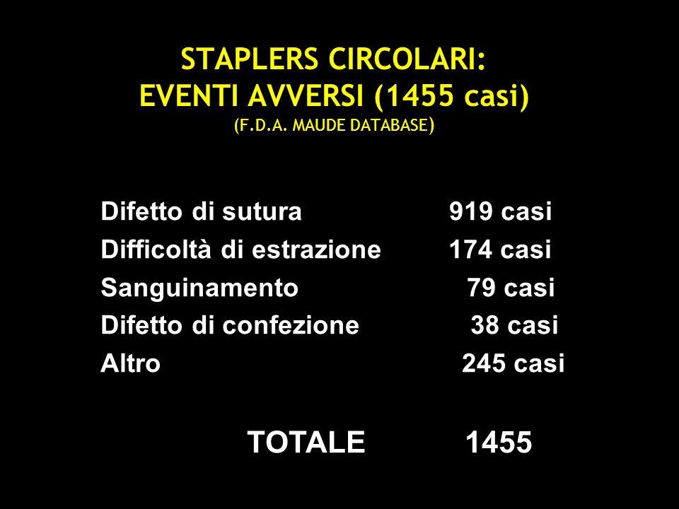 STAPLERS CIRCOLARI: EVENTI AVVERSI (1455 casi) (F.D.A.