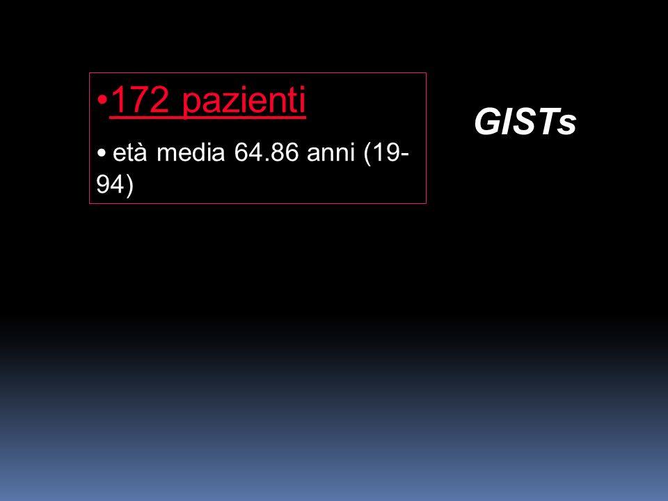 172 pazienti età media 64.86 anni (19- 94) GISTs