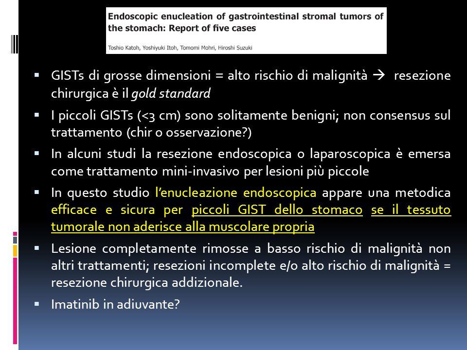 GISTs di grosse dimensioni = alto rischio di malignità resezione chirurgica è il gold standard I piccoli GISTs (<3 cm) sono solitamente benigni; non c