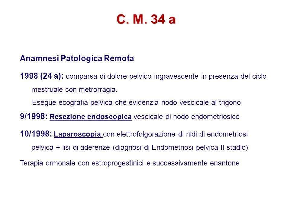 Anamnesi Patologica Remota 1998 (24 a): comparsa di dolore pelvico ingravescente in presenza del ciclo mestruale con metrorragia. Esegue ecografia pel