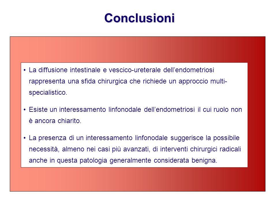 Conclusioni La diffusione intestinale e vescico-ureterale dellendometriosi rappresenta una sfida chirurgica che richiede un approccio multi- specialis