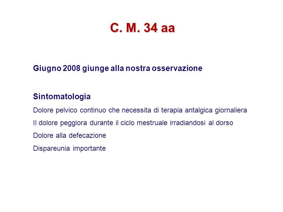 Giugno 2008 giunge alla nostra osservazione Sintomatologia Dolore pelvico continuo che necessita di terapia antalgica giornaliera Il dolore peggiora d