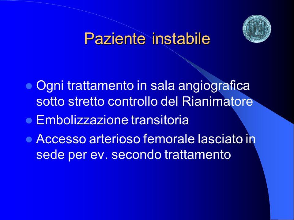 Paziente instabile Ogni trattamento in sala angiografica sotto stretto controllo del Rianimatore Embolizzazione transitoria Accesso arterioso femorale