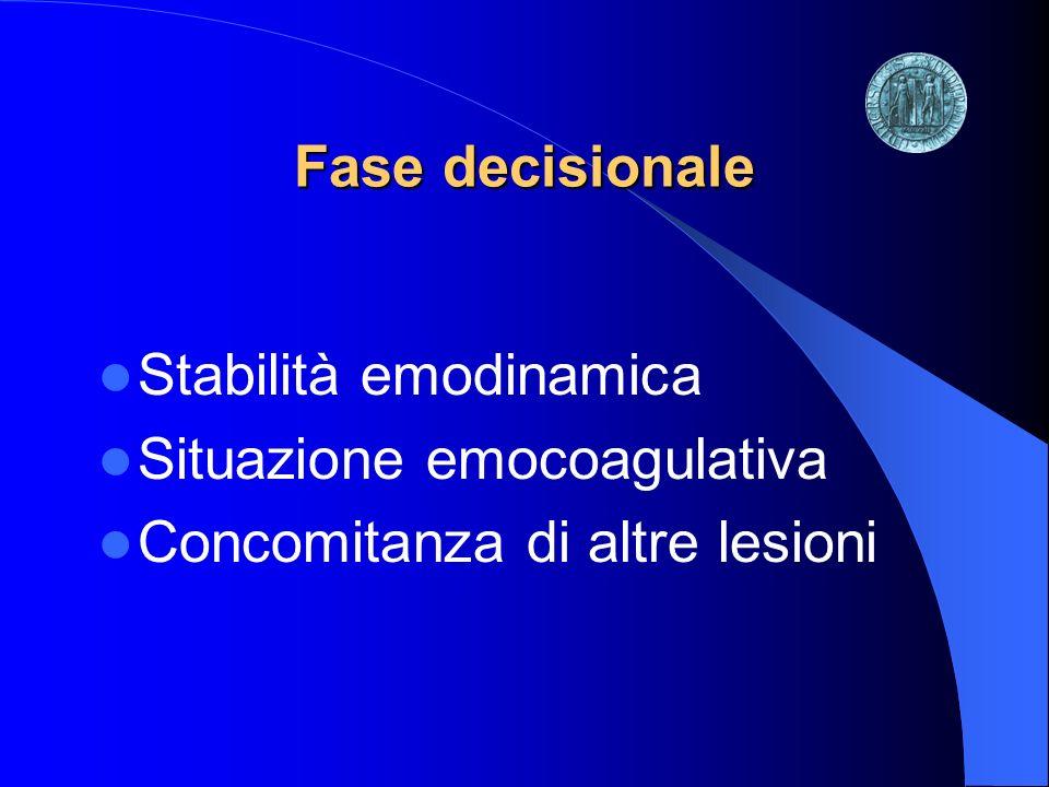 Fase decisionale Stabilità emodinamica Situazione emocoagulativa Concomitanza di altre lesioni