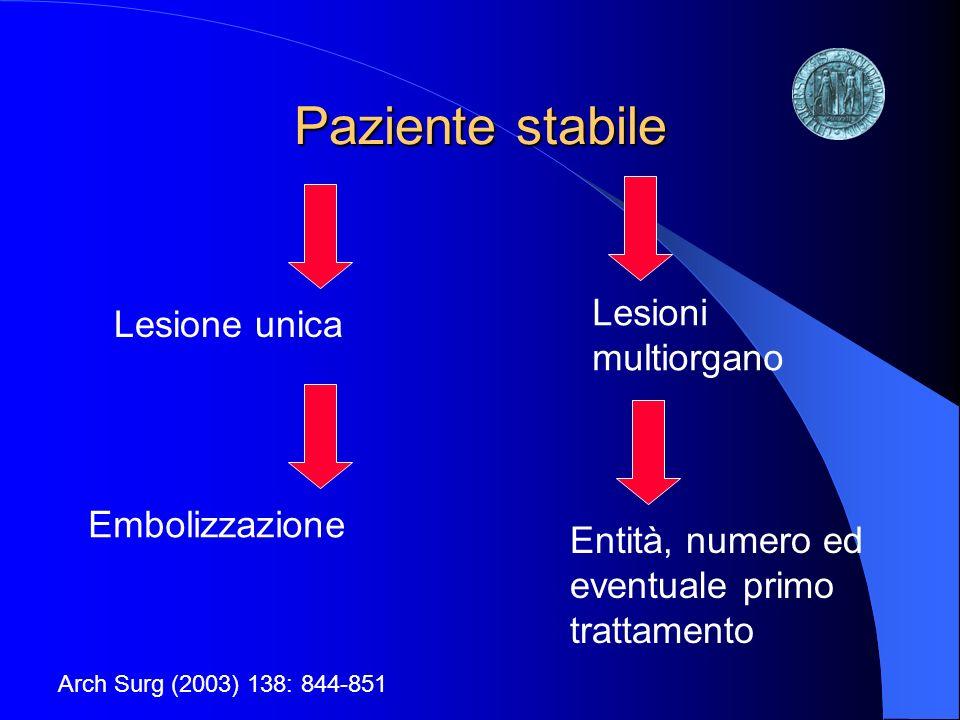 Paziente stabile Lesione unica Embolizzazione Lesioni multiorgano Entità, numero ed eventuale primo trattamento Arch Surg (2003) 138: 844-851