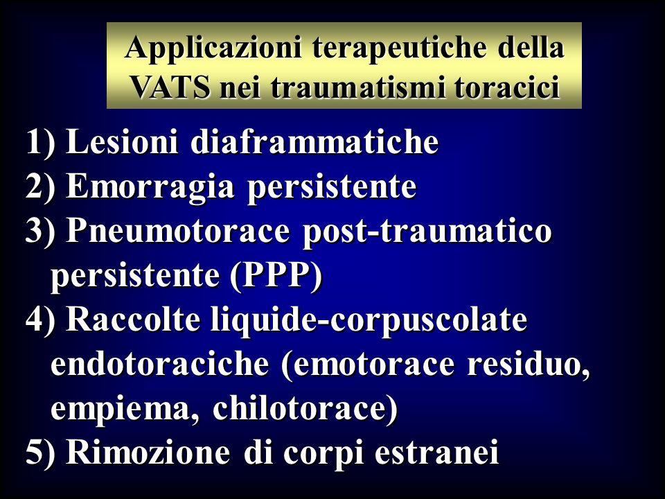 1) Lesioni diaframmatiche 2) Emorragia persistente 3) Pneumotorace post-traumatico persistente (PPP) 4) Raccolte liquide-corpuscolate endotoraciche (e