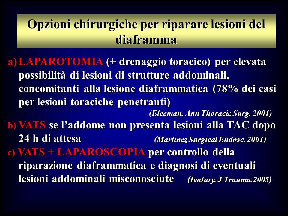 a)LAPAROTOMIA (+ drenaggio toracico) per elevata possibilità di lesioni di strutture addominali, concomitanti alla lesione diaframmatica (78% dei casi
