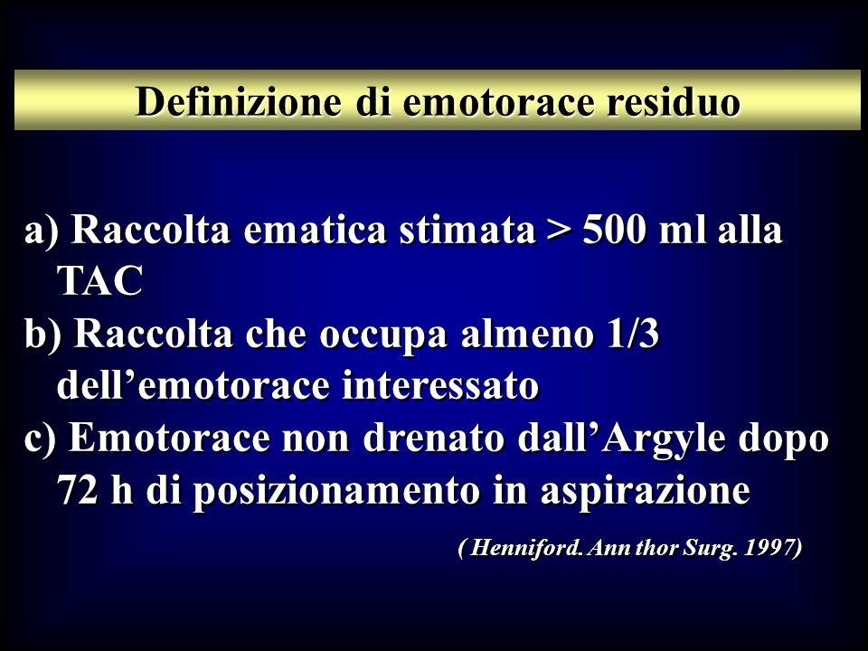 a) Raccolta ematica stimata > 500 ml alla TAC b) Raccolta che occupa almeno 1/3 dellemotorace interessato c) Emotorace non drenato dallArgyle dopo 72