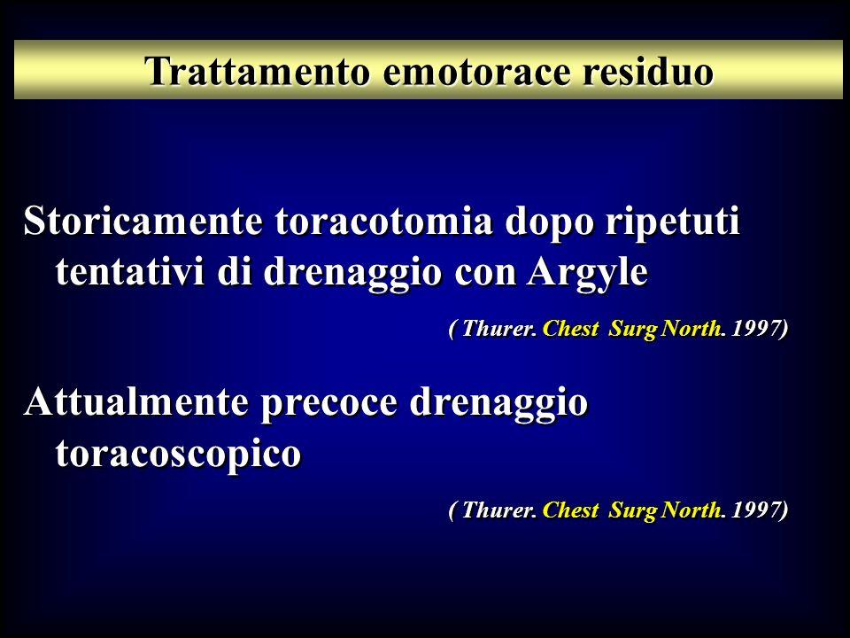 Storicamente toracotomia dopo ripetuti tentativi di drenaggio con Argyle ( Thurer. Chest Surg North. 1997) Attualmente precoce drenaggio toracoscopico