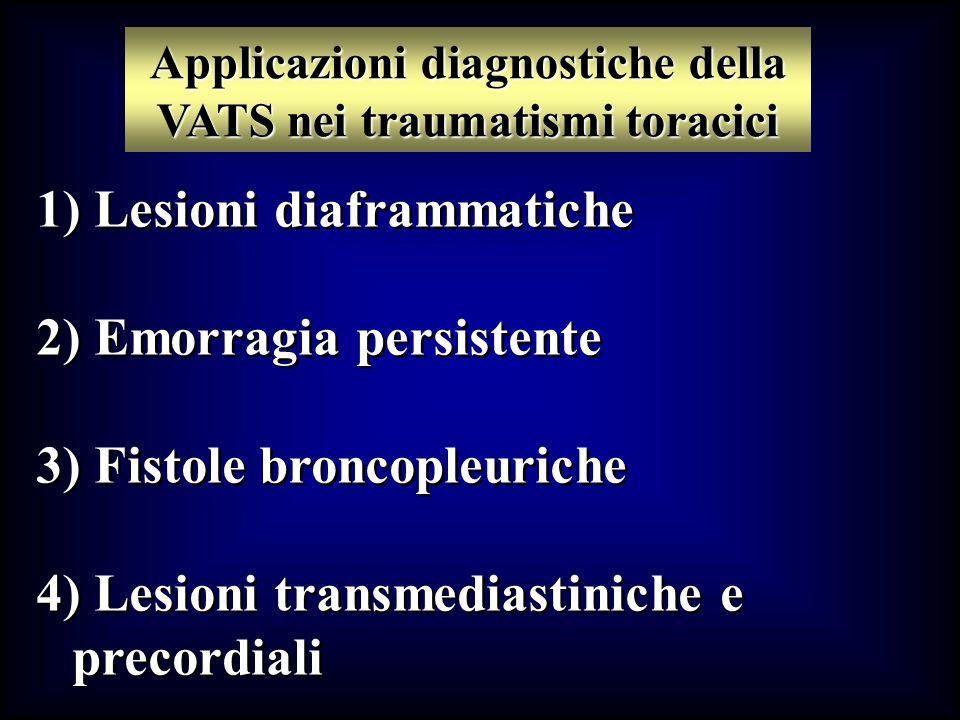1) Lesioni diaframmatiche 2) Emorragia persistente 3) Fistole broncopleuriche 4) Lesioni transmediastiniche e precordiali 1) Lesioni diaframmatiche 2)