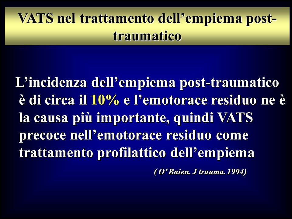 Lincidenza dellempiema post-traumatico è di circa il 10% e lemotorace residuo ne è la causa più importante, quindi VATS precoce nellemotorace residuo