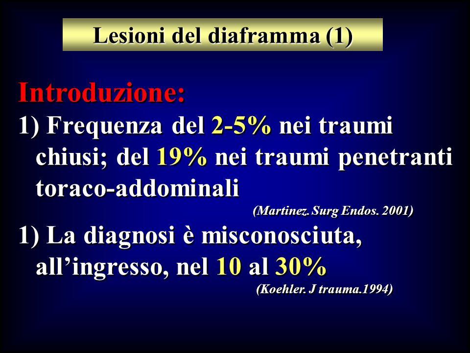 Introduzione: 1) Frequenza del 2-5% nei traumi chiusi; del 19% nei traumi penetranti toraco-addominali (Martinez. Surg Endos. 2001) 1) La diagnosi è m
