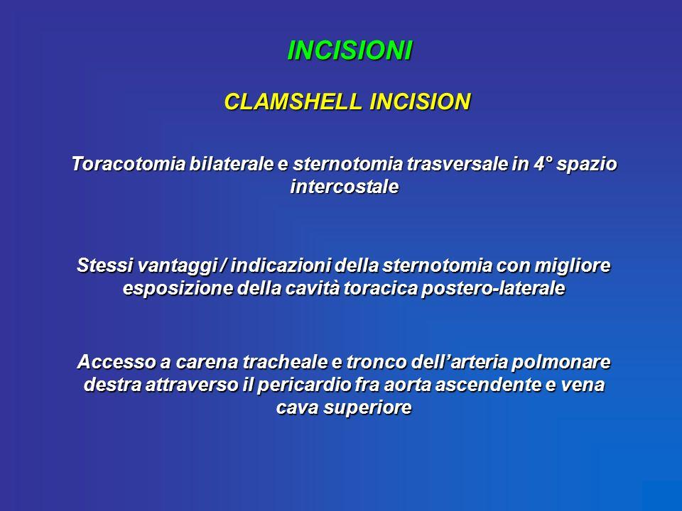 INCISIONI Stessi vantaggi / indicazioni della sternotomia con migliore esposizione della cavità toracica postero-laterale Toracotomia bilaterale e ste