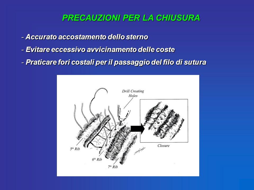 PRECAUZIONI PER LA CHIUSURA - Accurato accostamento dello sterno - Evitare eccessivo avvicinamento delle coste - Praticare fori costali per il passagg