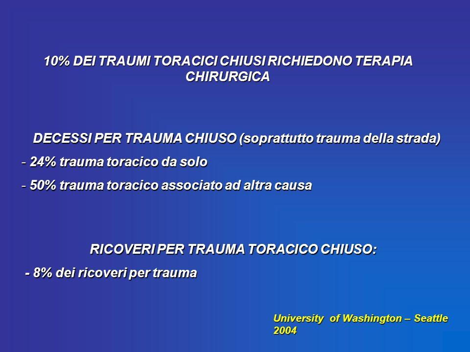 10% DEI TRAUMI TORACICI CHIUSI RICHIEDONO TERAPIA CHIRURGICA DECESSI PER TRAUMA CHIUSO (soprattutto trauma della strada) - 24% trauma toracico da solo