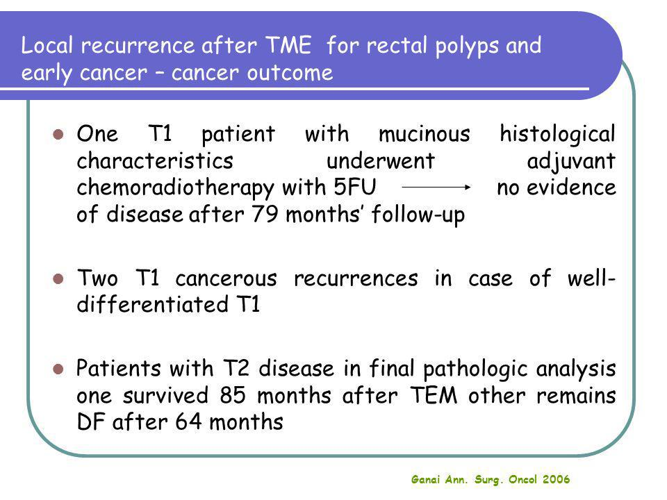 Local recurrence after TME for rectal polyps and early cancer – cancer outcome One T1 patient with mucinous histological characteristics underwent adj
