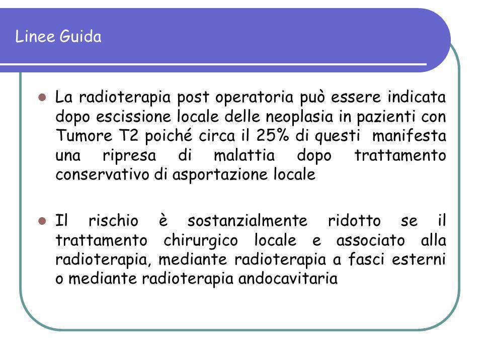 Radiochemioterapia : razionali 1.Risultato ottimo nei pazienti responders 2.