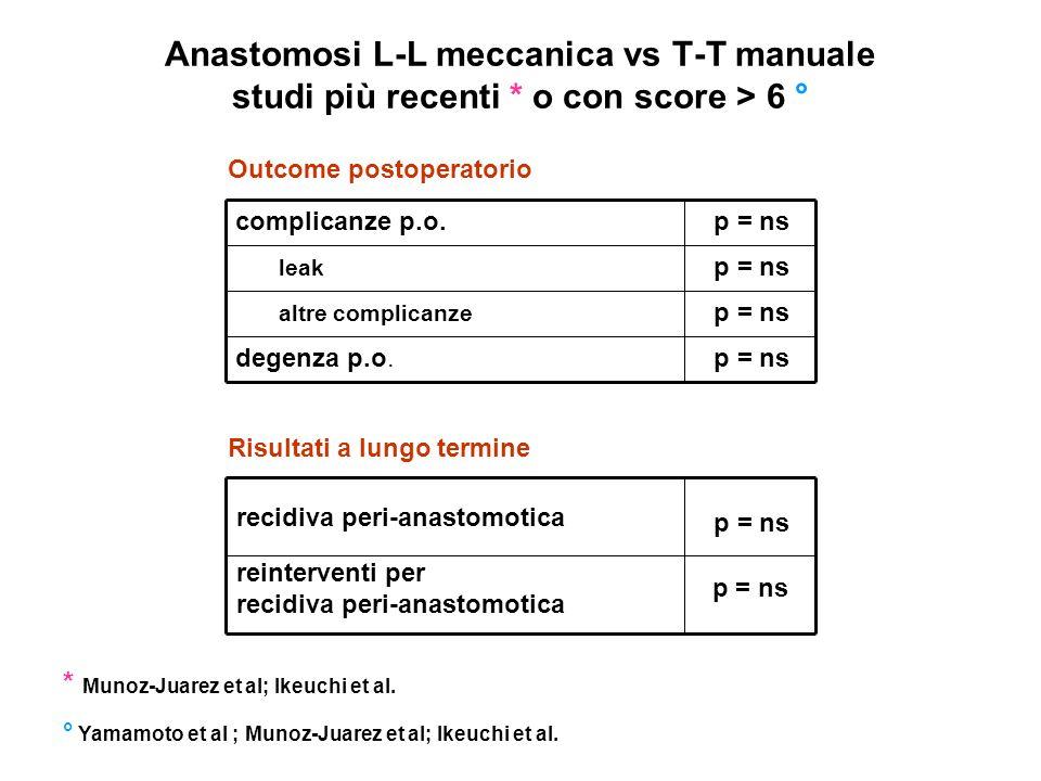Anastomosi L-L meccanica vs T-T manuale studi più recenti * o con score > 6 ° p = nsdegenza p.o.