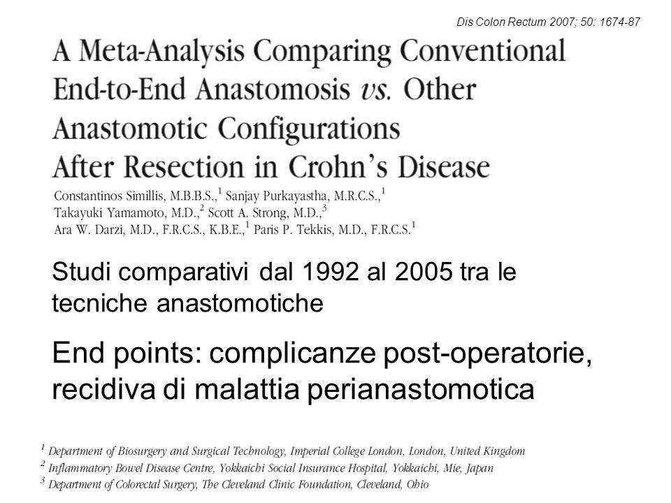 Studi comparativi dal 1992 al 2005 tra le tecniche anastomotiche End points: complicanze post-operatorie, recidiva di malattia perianastomotica Dis Colon Rectum 2007; 50: 1674-87
