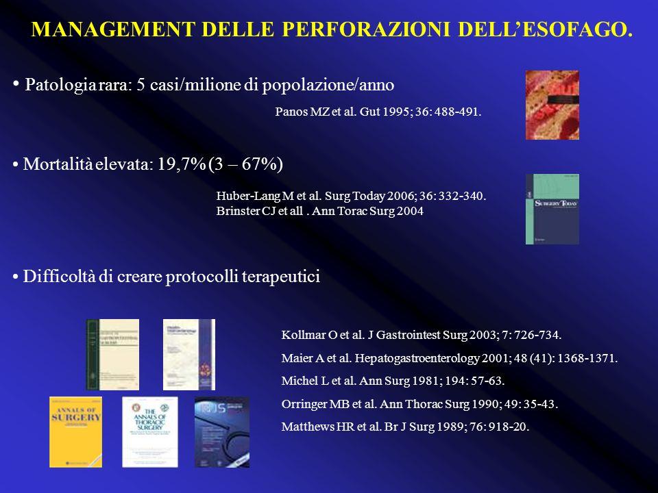 MANAGEMENT DELLE PERFORAZIONI DELLESOFAGO. Patologia rara: 5 casi/milione di popolazione/anno Panos MZ et al. Gut 1995; 36: 488-491. Mortalità elevata